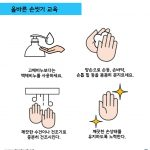 손씻기 교육 일러스트 ai 무료다운로드 free Hand washing training vector